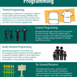 Infographic describing tips for recreational programming. The tips are as follows: themed programming, inclusive programming, family-oriented programming, and using seasonal resources