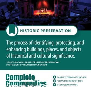 Historic Preservation: The process of indenifying, protecting, and enhancing buidings, places, and objects of historical and cultural significance.