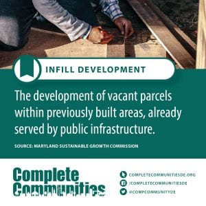 Infill Development: The development of vacant parcels within previously built areas, already served by public infrastructure.