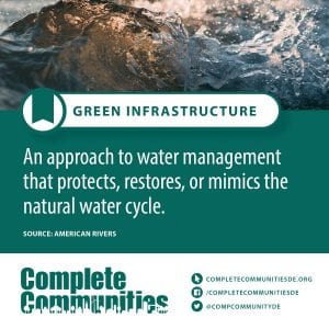 Green Infrastructure: An approach to water management that protects, restores, or mimics the natural water cycle.