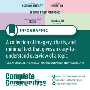 Infographic: A collection of imagery, charts, and minimal text that gives an easy-to-understand overview of a topic.