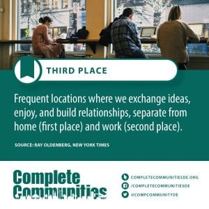 Third place: Frequent locations where we exchange ideas, enjoy, and build relationships, separate from home (first place) and work (second place).