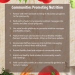 This infographic lists seven ways communities can promote nutrition. 1. Partner with the food bank to bring its education programs to the community. 2. Work with schools to incorporate nutrition messages into events and after school programs. 3. Use social media platforms to promote nutrition messages and healthy recipes. 4. Feature the hours and locations of local healthy retailers (farmers' markets, farm stands, CSAs) on the town website. 5. Incorporate MyPlate resources into nutrition messaging and events at which there will be food. 6. Provide healthy food and recipes at community events. 7. Invite local healthy food retailers to community events and meetings. 8. Hold community events at or near community gardens and farmers' markets.