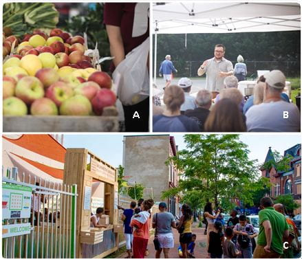 Three images displaying people purchasing fruits and vegetables at local farmers' markets and farm stands.