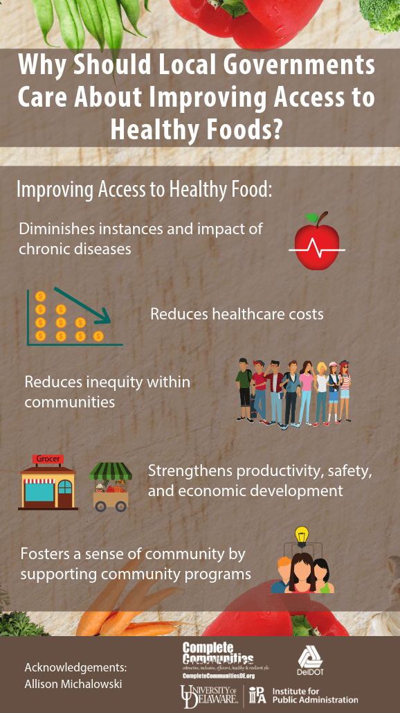 Infographic listing five reasons to improve access to healthy food: First, it diminishes instances and impacts of chronic diseases. Second, it reduces healthcare costs. Third, it reduces inequity within communities. Fourth, it strengthens productivity, safety, and economic development. Fifth, it fosters a sense of community by supporting community programs.