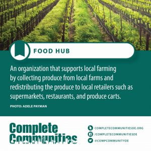Food Hub. An organization that supports local farming by collecting produce from local farms and redistributing the produce to local retailers such as supermarkets, restaurants, and produce carts.
