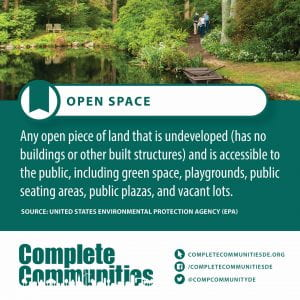 Open Space. Any open piece of land that is undeveloped (has no buildings or other built structures) and is accessible to the public, including green space, playgrounds, public seating areas, public plazas, and vacant lots.