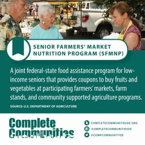 Senior Farmers Market Nutrition Program (SFMNP). A joint federal-state food assistance program for low-income seniors that provides coupons to buy fruits and vegetables at participating farmers' markets, farm stands, and community supported agriculture programs.