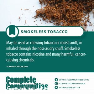 Smokeless Tobacco. May be used as chewing tobacco or moist snuff, or inhaled through the nose as dry snuff. Smokeless tobacco contains nicotine and many harmful, cancer-causing chemicals.