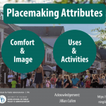 Placemaking attributes include access and linkages, comfort and image, uses and activities, and sociability.