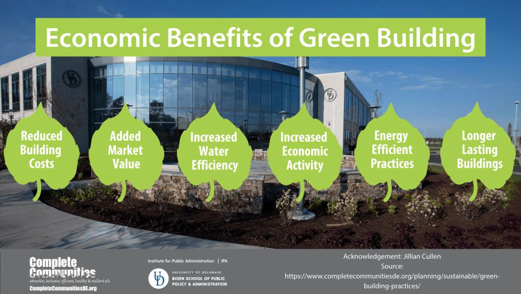 Economic Benefits of Green Building