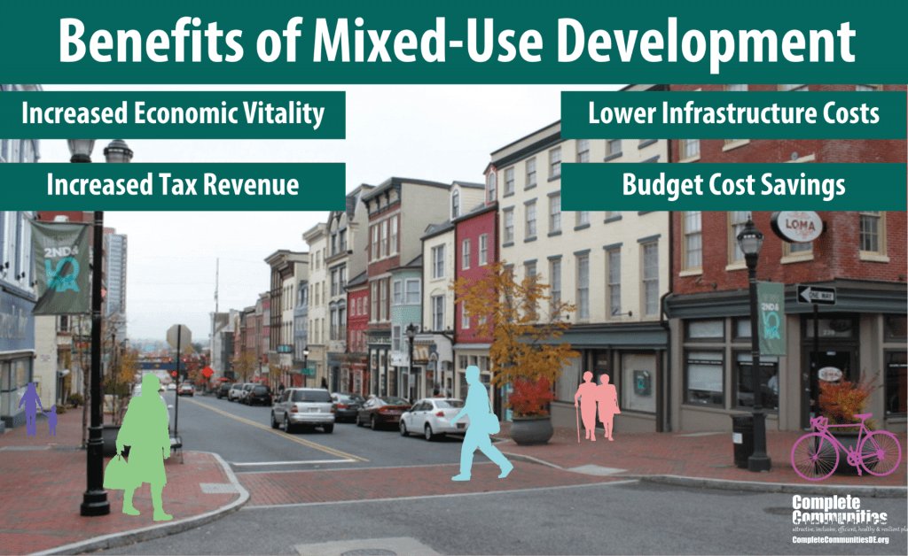 Benefits of Mixed Use Development