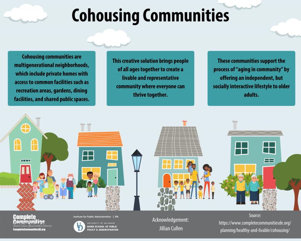 Cohousing communities infographic