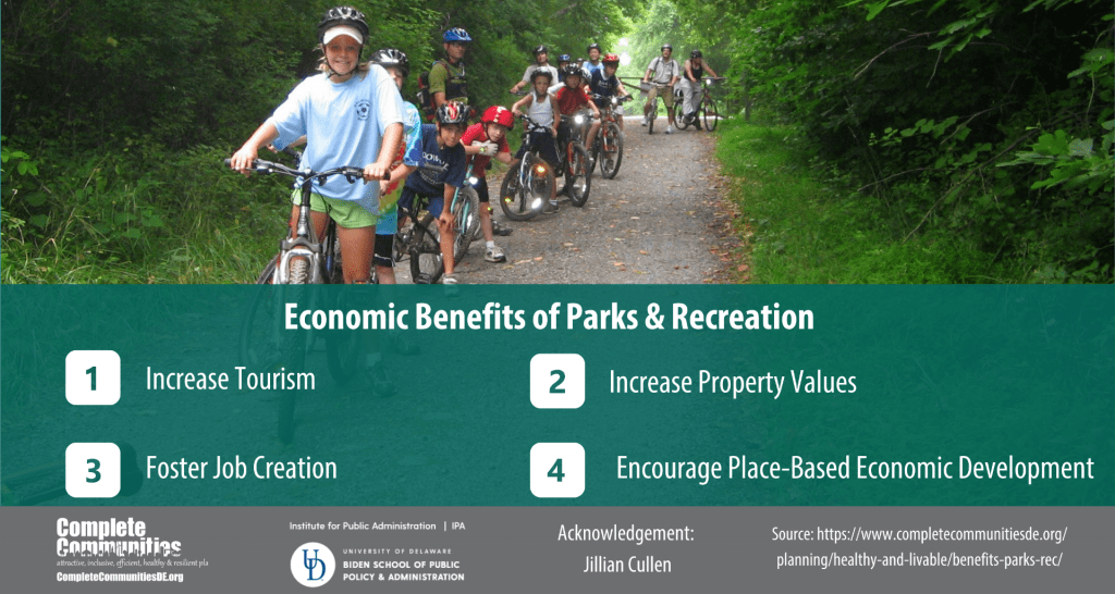 Economic Benefits of Parks & Recreation Infographic