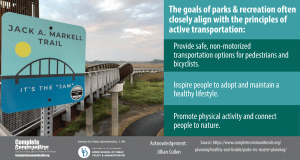 The Goals of Parks & Recreation Closely Align with Active Transportation Infographics