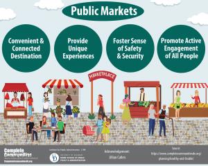 Public Markets infographic
