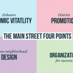 Main street four points infographic