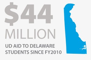 COMMITMENT-TO-DELAWAREANS