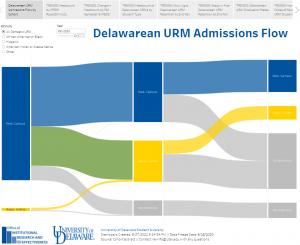 Student Diversity Dashboard image