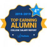 2018-19 PayScale Top Earning Alumni