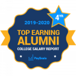 2019-20 College Salary Report