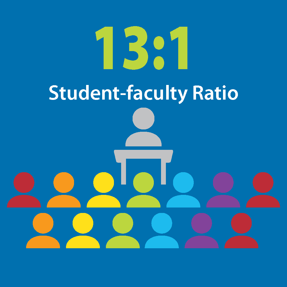 ADM-Infographics-studentfaculty-1bc3gcw