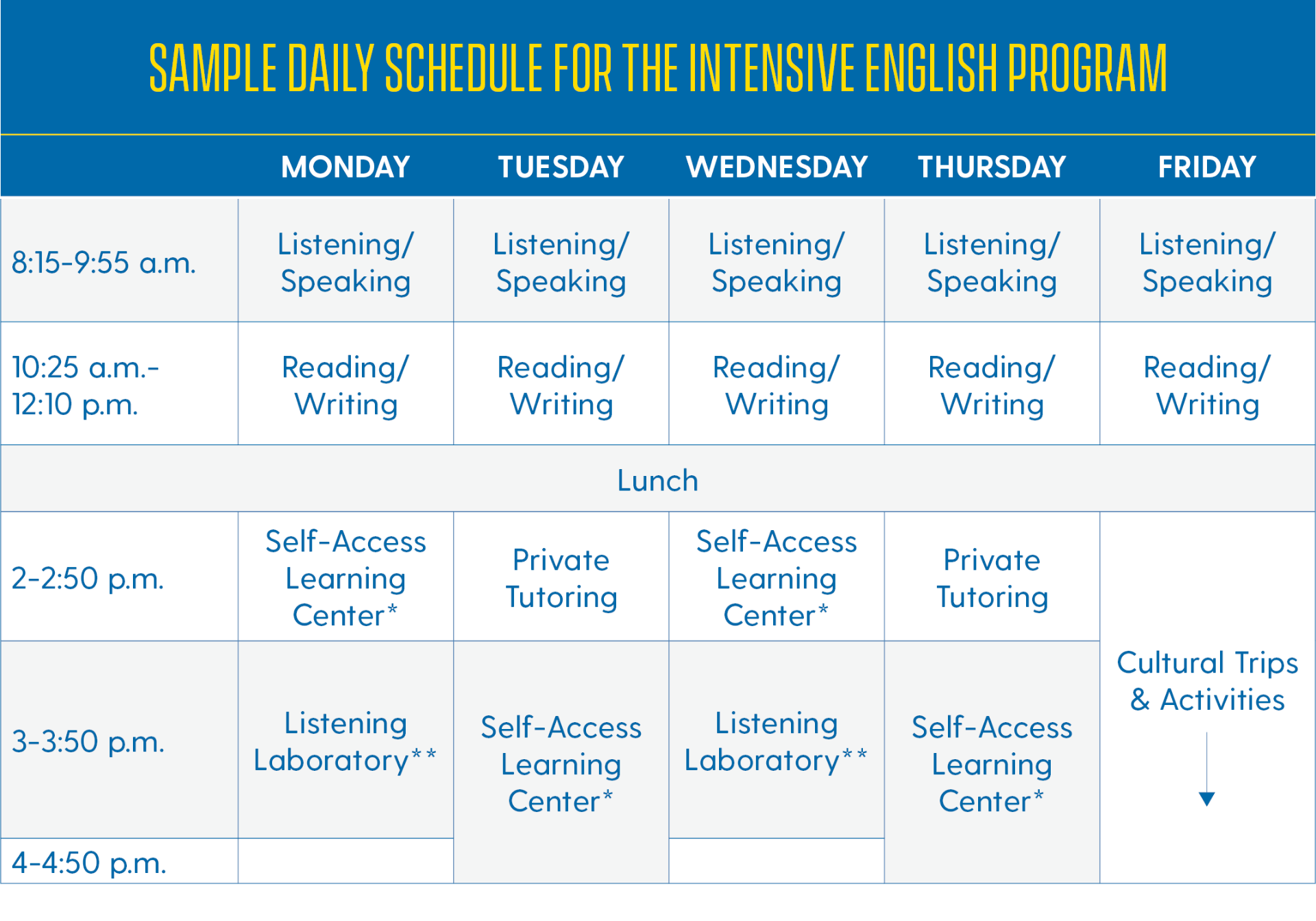 Typical daily schedule in the intensive English program