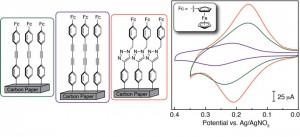 2012-Chem_Sci-surfaces