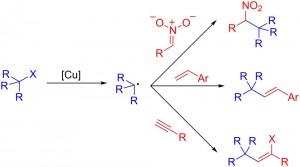 Beilstein_J_Org_Chem-11-2278-g001