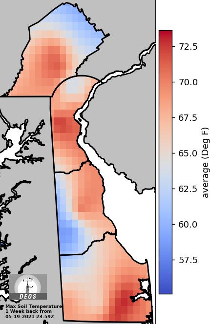 1 Week Average Max Soil Temperature