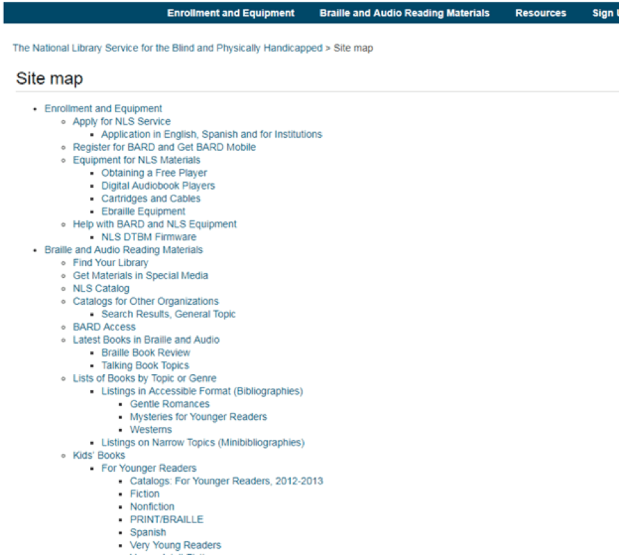 National Library Service for the Blind and Physically Handicapped site map featuring hierarchical list of all pages