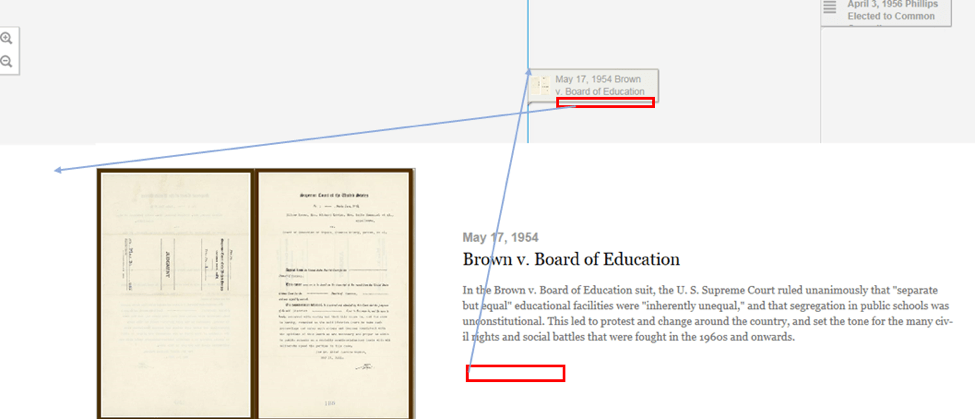 "Item page for item entitled ""Brown v. Board of Education"" with emphasis box added to invisible links ""Skip to event details"" and ""Return to thumbnail"""