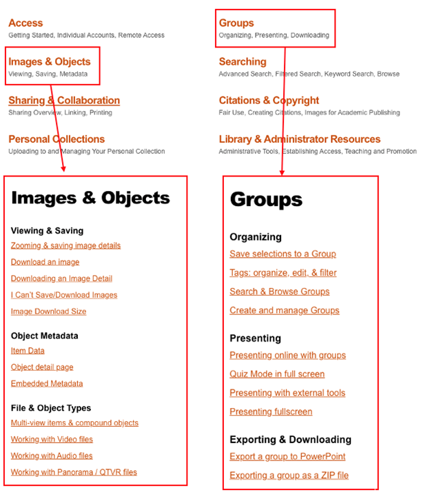 Sections on help page such as Images & Objects and Groups with consistent format of headings