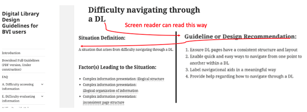 Mock up of Digital Library Design Guidelines for BVI Users site with two columns next to each other and showing the screen reader reading across both columns rather than down one column then the other