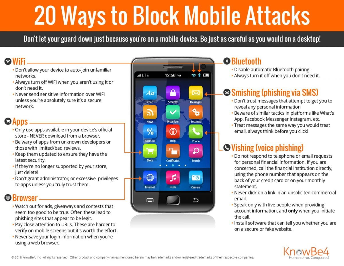 Cybersecurity Awareness Month : 20 Ways to Stop Mobile Attacks