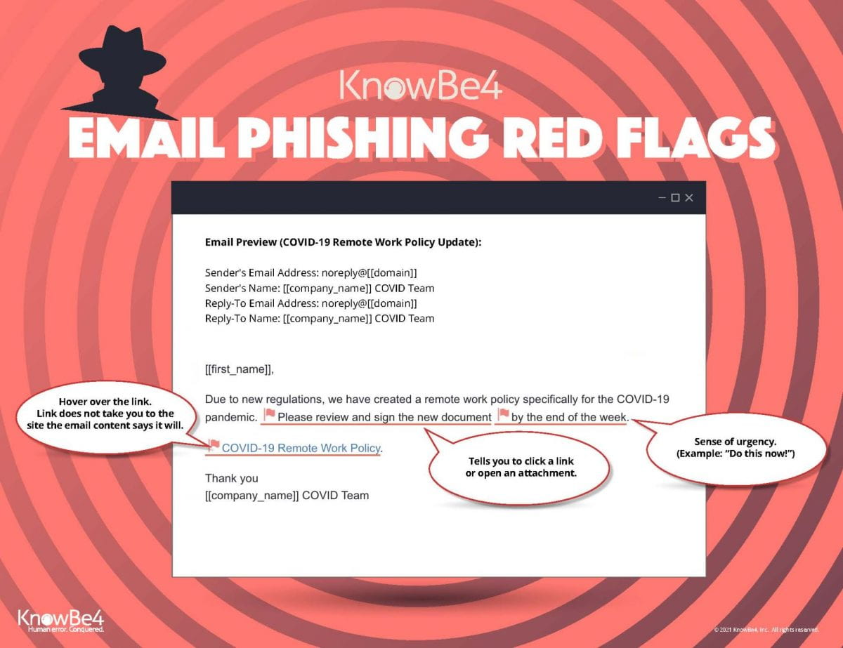 Cybersecurity Awareness Month : Email Phishing Red Flags