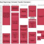 Domestic Transfer Orientation Schedule