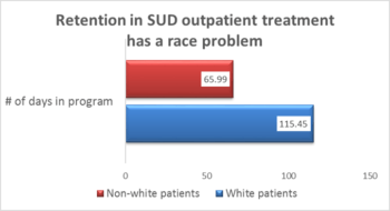 SUD treatment