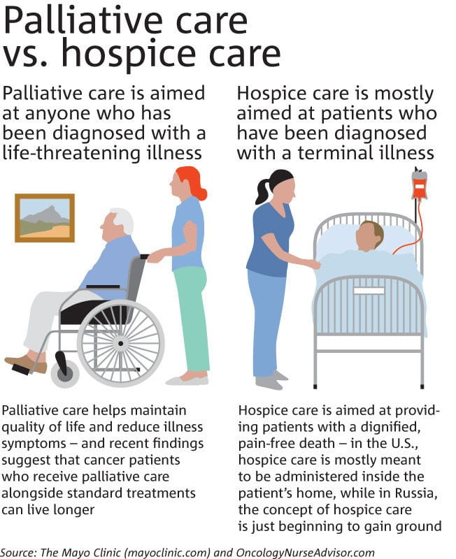 Palliative Care_2