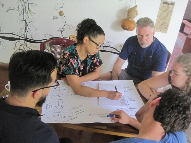 The author and colleagues drafting the Peacebuilding Model