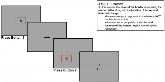 AXCPT Reactive