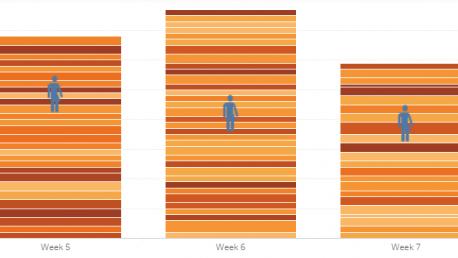 03/09/17 – Raw to Actionable: Visualizing Program Usage Data