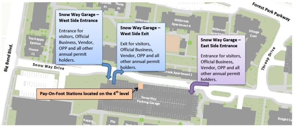 Entrance / Exit Information