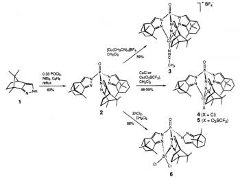 Molecular formula diagram