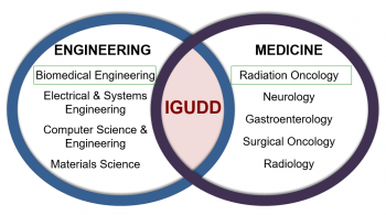 school of engineering and radonc