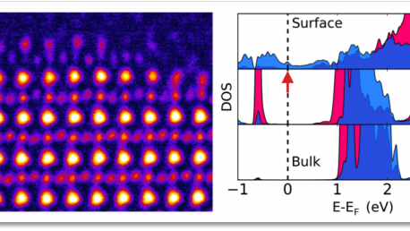 20. Spin-polarization of a two-dimensional electron gas