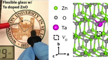 21. Doping mechanism in tantalum doped ZnO films