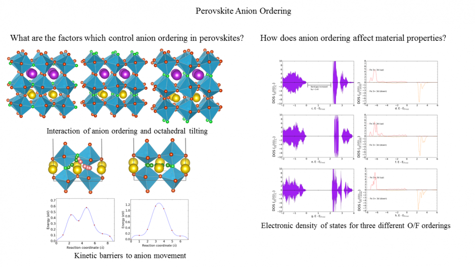 Steven Hartman is investigating the cause and effect of anion ordering in perovskites.