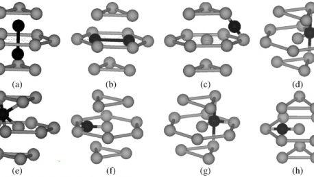 8. An embedded atom method potential of beryllium.