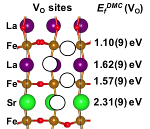 30. Quantum many-body effects in defective transition-metal-oxide superlattices